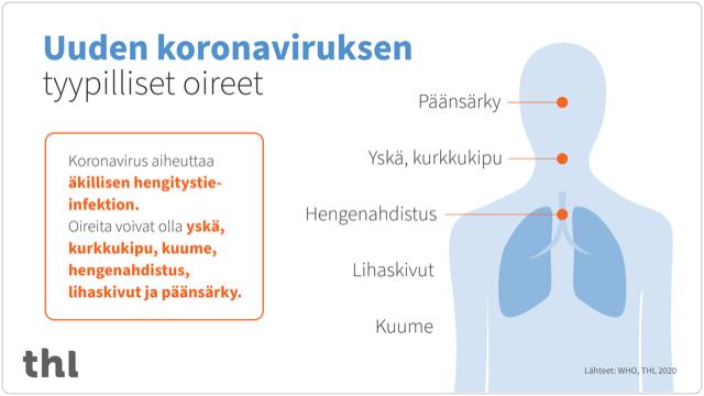 koronaviruksen oireet, sisältö löytyy tekstistä.
