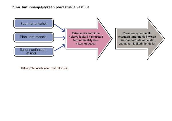 adenovirus aikuisella