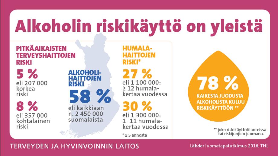 Alkoholin Käyttö Sädehoidon Aikana