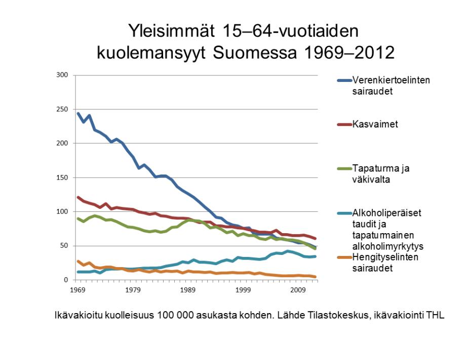 Suomalaisten Kansantaudit