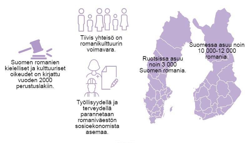 Monikulttuurisuus Suomessa